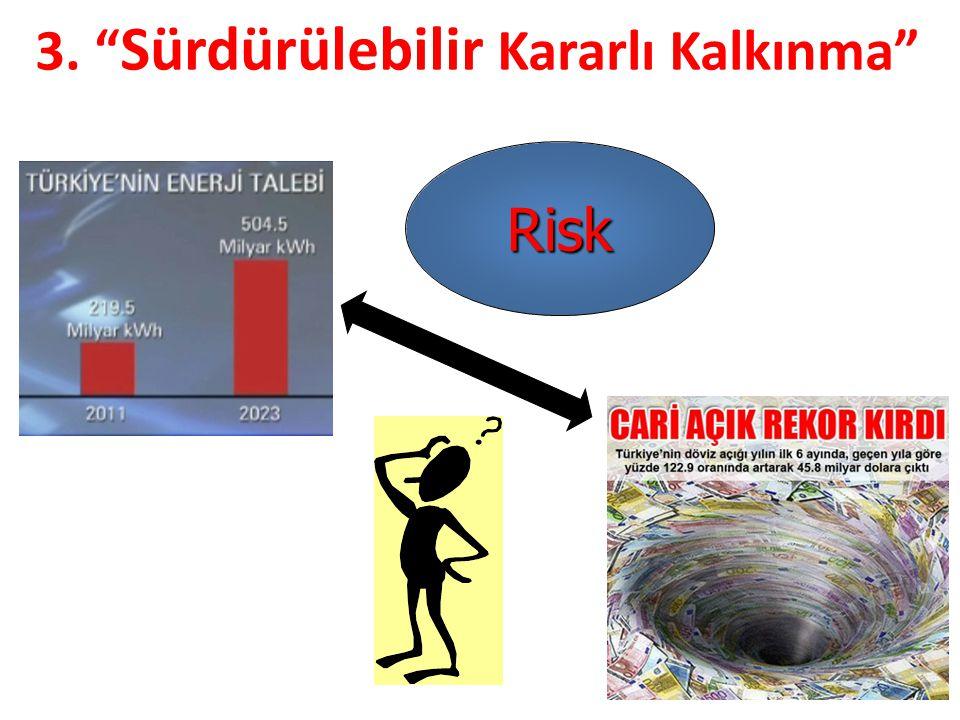 """Risk 3. """" Sürdürülebilir Kararlı Kalkınma"""""""