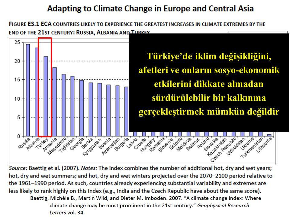 Türkiye'de iklim değişikliğini, afetleri ve onların sosyo-ekonomik etkilerini dikkate almadan sürdürülebilir bir kalkınma gerçekleştirmek mümkün değil