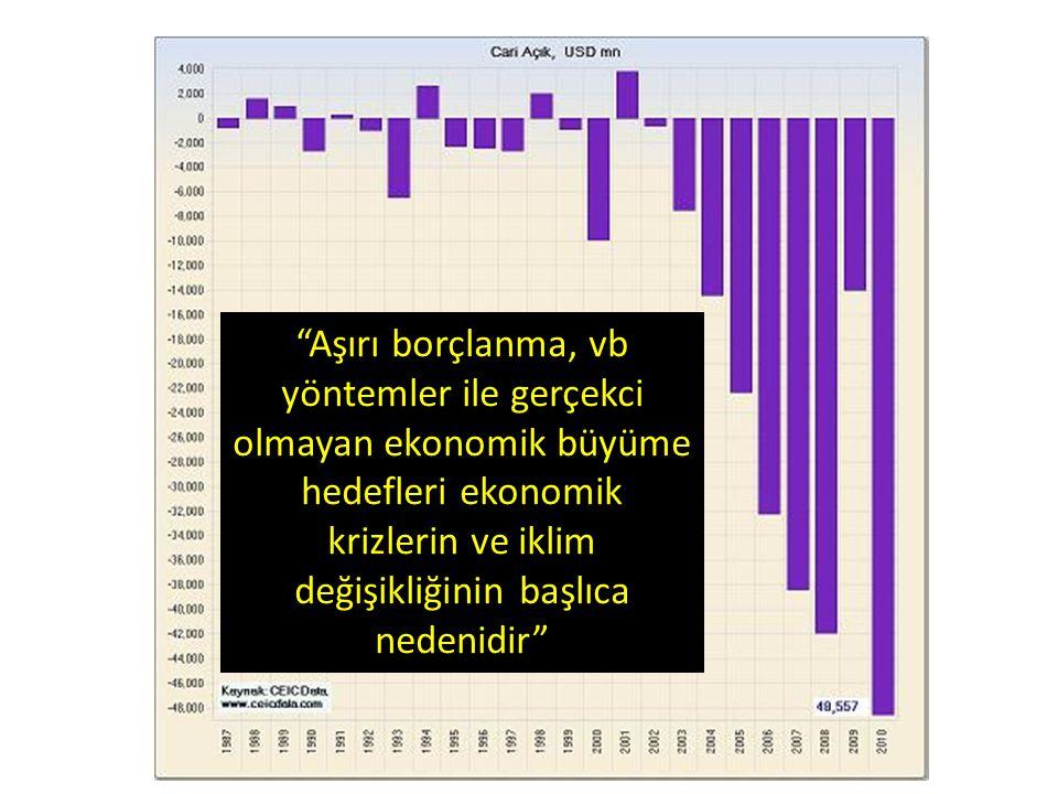 """""""Aşırı borçlanma, vb yöntemler ile gerçekci olmayan ekonomik büyüme hedefleri ekonomik krizlerin ve iklim değişikliğinin başlıca nedenidir"""""""