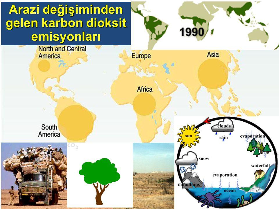 Arazi değişiminden gelen karbon dioksit emisyonları Dünya Nüfusu
