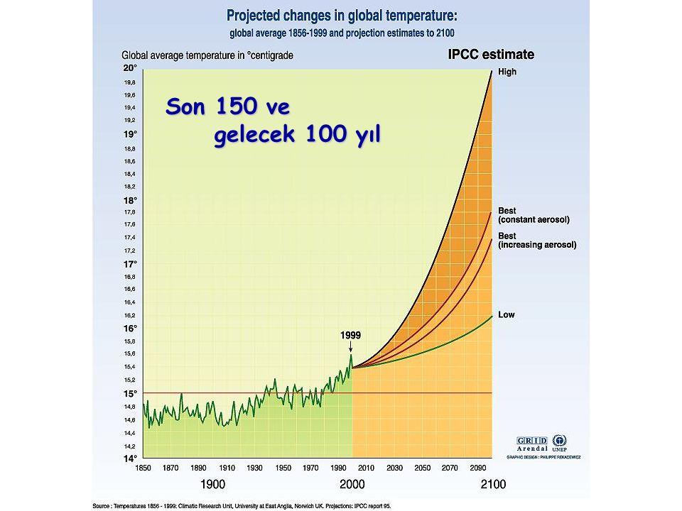 Son 150 ve gelecek 100 yıl gelecek 100 yıl