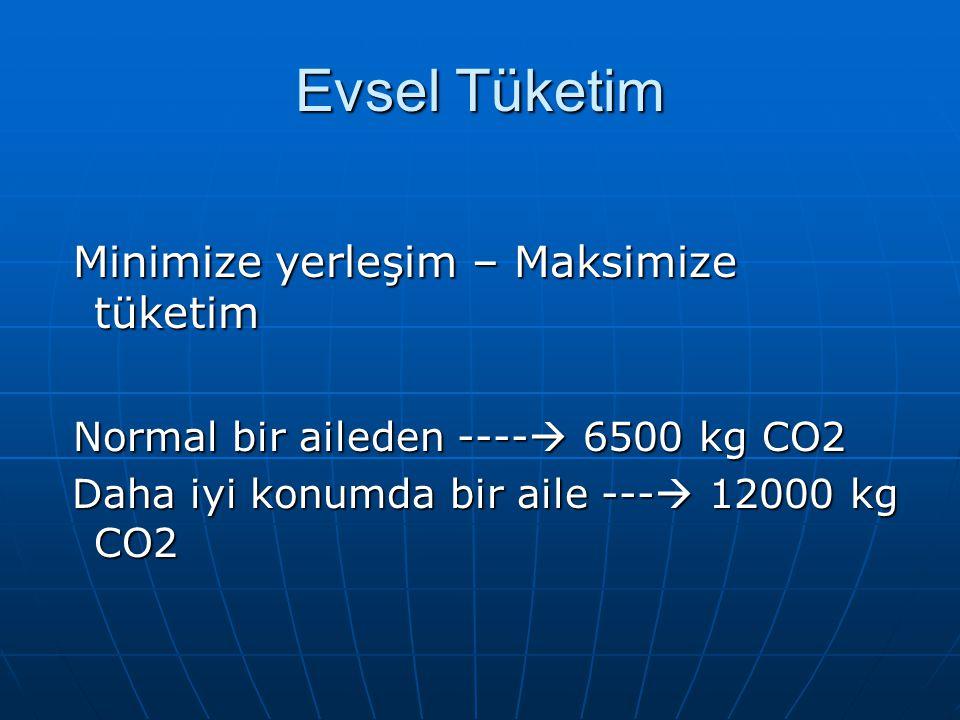 Evsel Tüketim Minimize yerleşim – Maksimize tüketim Minimize yerleşim – Maksimize tüketim Normal bir aileden ----  6500 kg CO2 Normal bir aileden ---