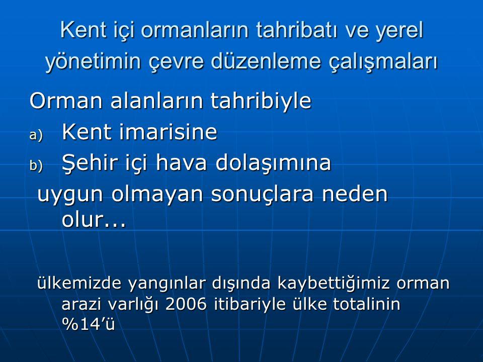 Ankara Büyükşehir Belediyesi'nin kent içi yeşil alan ve çevre düzenleme çalışmaları nedeniyle Ankara ili merkezinde bitki polen yapısının değiştiğini ve alerjik hasta klinik vakalarının 1994'ten itibaren yüksek düzeyde arttığını biliyor muydunuz.