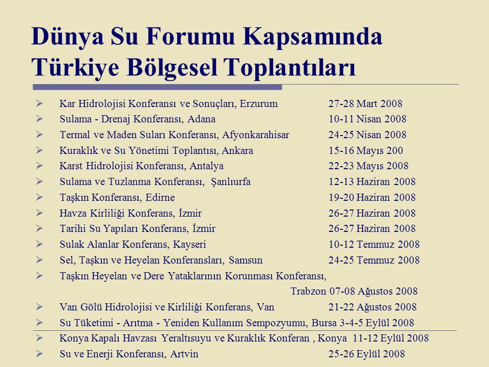 Dünya Su Forumu Kapsamında Türkiye Bölgesel Toplantıları  Kar Hidrolojisi Konferansı ve Sonuçları, Erzurum27-28 Mart 2008  Sulama - Drenaj Konferans