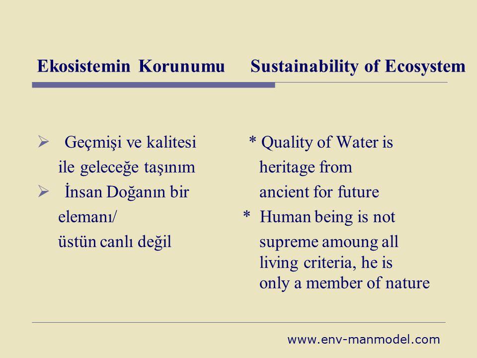Ekosistemin Korunumu Sustainability of Ecosystem  Geçmişi ve kalitesi * Quality of Water is ile geleceğe taşınım heritage from  İnsan Doğanın bir an