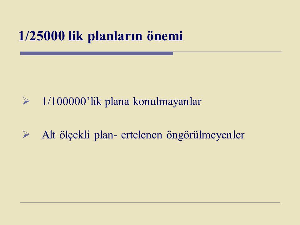  1/100000'lik plana konulmayanlar  Alt ölçekli plan- ertelenen öngörülmeyenler 1/25000 lik planların önemi