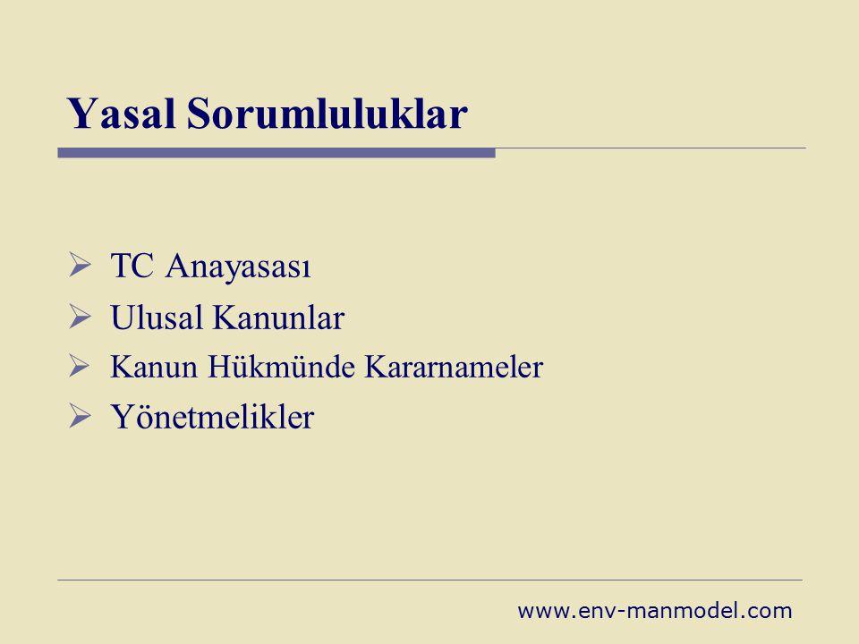 Yasal Sorumluluklar  TC Anayasası  Ulusal Kanunlar  Kanun Hükmünde Kararnameler  Yönetmelikler www.env-manmodel.com