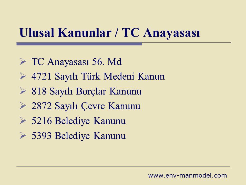Ulusal Kanunlar / TC Anayasası  TC Anayasası 56. Md  4721 Sayılı Türk Medeni Kanun  818 Sayılı Borçlar Kanunu  2872 Sayılı Çevre Kanunu  5216 Bel