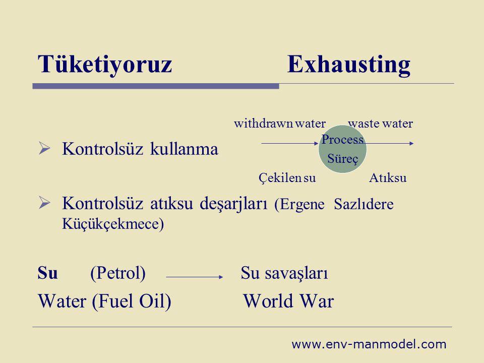 Tüketiyoruz Exhausting withdrawn water waste water  Kontrolsüz kullanma Çekilen su Atıksu  Kontrolsüz atıksu deşarjları (Ergene Sazlıdere Küçükçekme