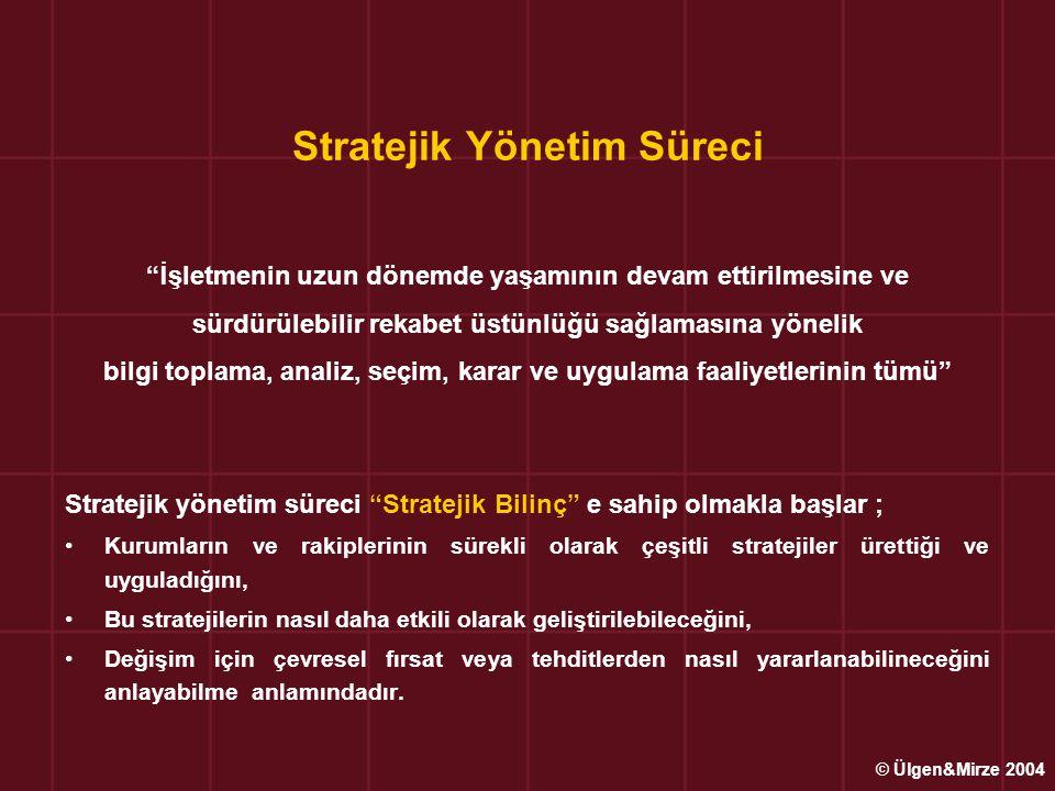 """Stratejik Yönetim Süreci """" İ şletmenin uzun dönemde yaşamının devam ettirilmesine ve sürdürülebilir rekabet üstünlüğü sağlamasına yönelik bilgi toplam"""