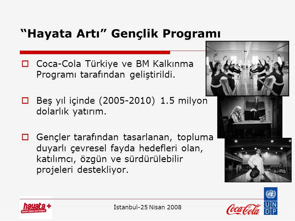 İstanbul-25 Nisan 2008  Coca-Cola Türkiye ve BM Kalkınma Programı tarafından geliştirildi.  Beş yıl içinde (2005-2010) 1.5 milyon dolarlık yatırım.