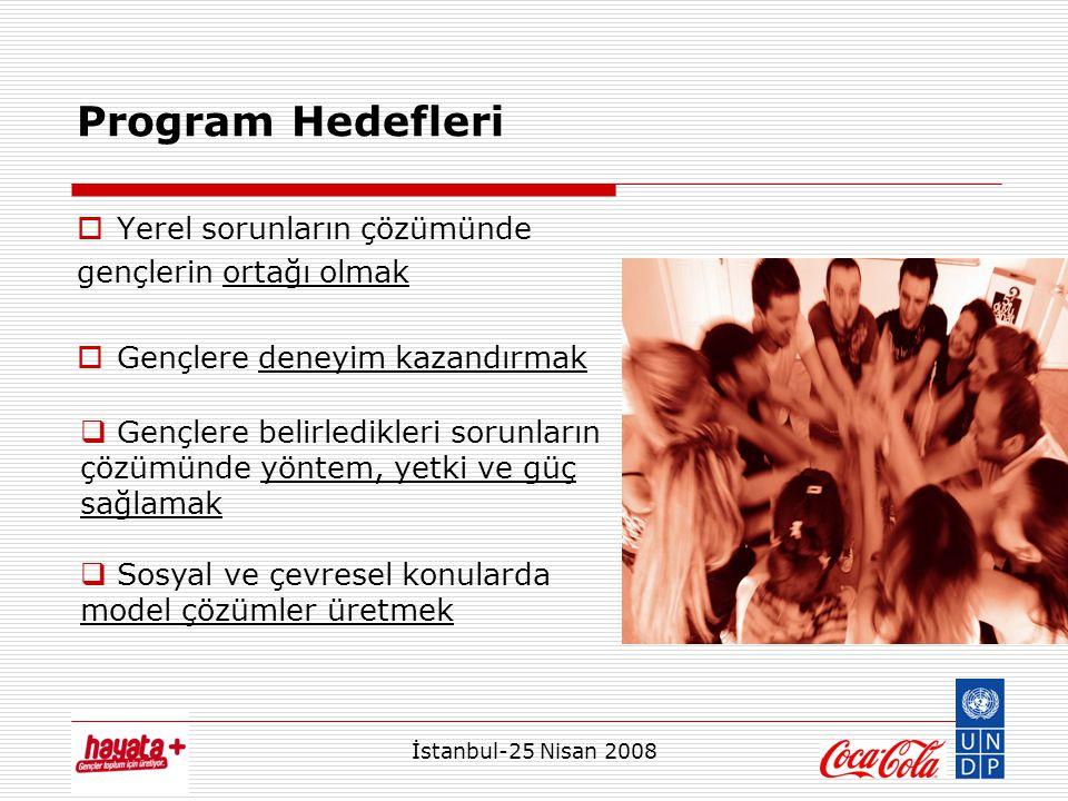 İstanbul-25 Nisan 2008 Program Hedefleri  Yerel sorunların çözümünde gençlerin ortağı olmak  Gençlere deneyim kazandırmak  Gençlere belirledikleri sorunların çözümünde yöntem, yetki ve güç sağlamak  Sosyal ve çevresel konularda model çözümler üretmek