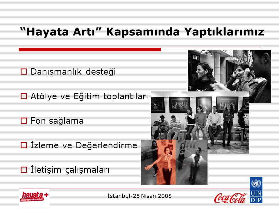 """İstanbul-25 Nisan 2008 """"Hayata Artı"""" Kapsamında Yaptıklarımız  Danışmanlık desteği  Atölye ve Eğitim toplantıları  Fon sağlama  İzleme ve Değerlen"""