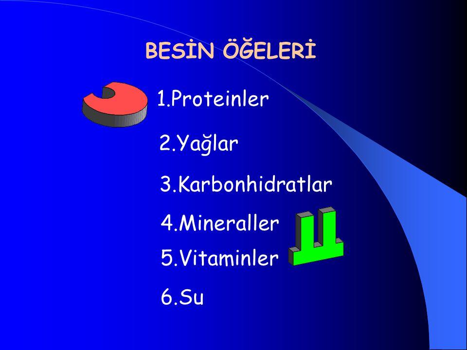 4.MİNERALLER Minerallerin çoğu hücre çalışması için elzemdir.