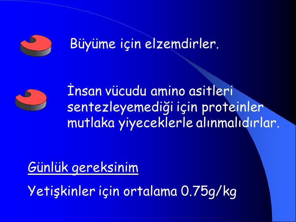 Yağda eriyen vitaminler Suda eriyen vitaminler olmak üzere iki gruba ayrılmışlardır.