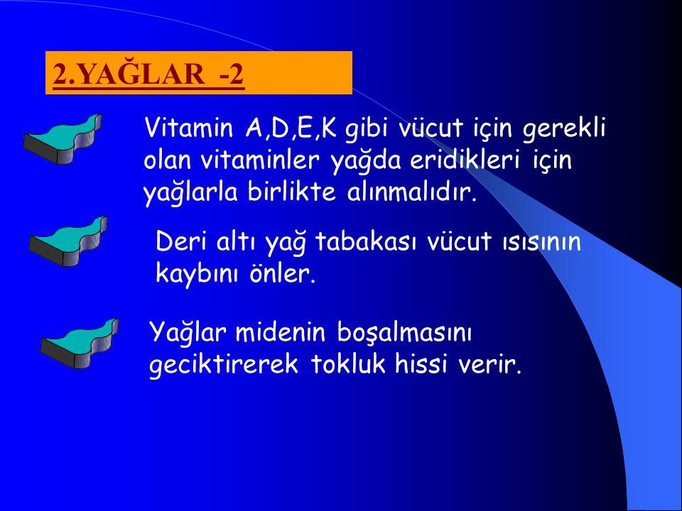 Vitamin A,D,E,K gibi vücut için gerekli olan vitaminler yağda eridikleri için yağlarla birlikte alınmalıdır. Deri altı yağ tabakası vücut ısısının kay