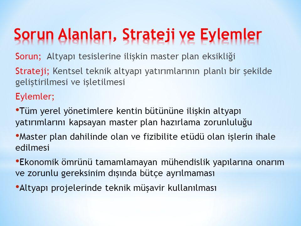 Sorun; Altyapı tesislerine ilişkin master plan eksikliği Strateji; Kentsel teknik altyapı yatırımlarının planlı bir şekilde geliştirilmesi ve işletilm