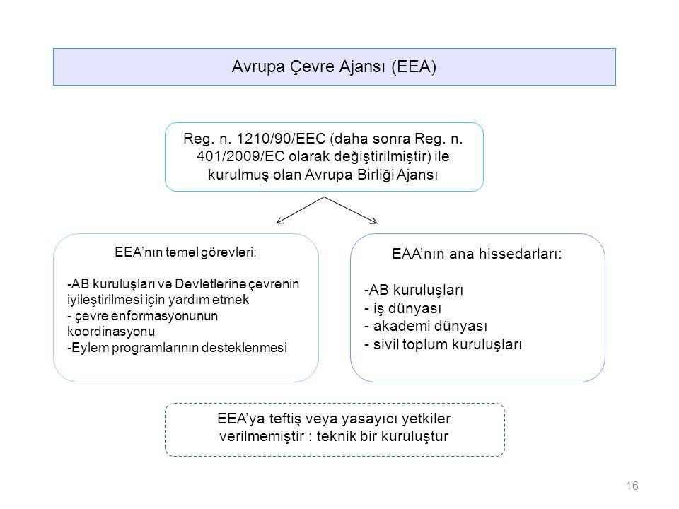EAA'nın ana hissedarları: -AB kuruluşları - iş dünyası - akademi dünyası - sivil toplum kuruluşları EEA'nın temel görevleri: -AB kuruluşları ve Devletlerine çevrenin iyileştirilmesi için yardım etmek - çevre enformasyonunun koordinasyonu -Eylem programlarının desteklenmesi EEA'ya teftiş veya yasayıcı yetkiler verilmemiştir : teknik bir kuruluştur Reg.