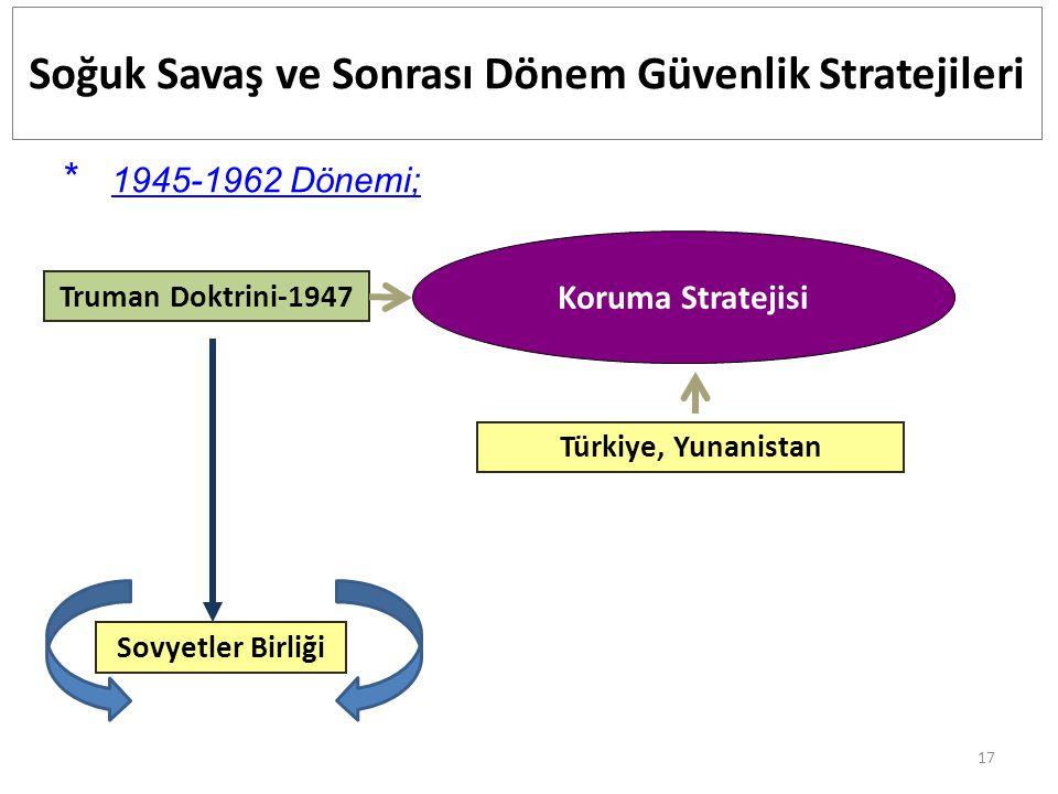17 Koruma Stratejisi Truman Doktrini-1947 Türkiye, Yunanistan * 1945-1962 Dönemi; Sovyetler Birliği Soğuk Savaş ve Sonrası Dönem Güvenlik Stratejileri