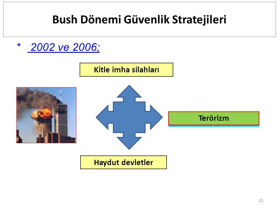 25 Bush Dönemi Güvenlik Stratejileri Terörizm Kitle imha silahları Haydut devletler * 2002 ve 2006;