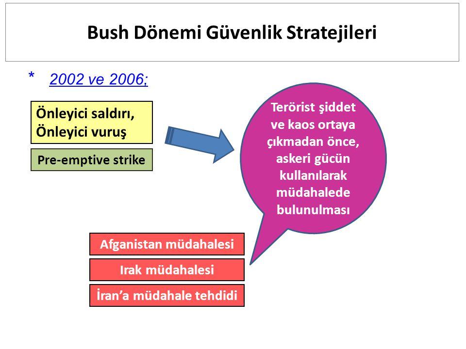 Önleyici saldırı, Önleyici vuruş 26/38 Pre-emptive strike Afganistan müdahalesi * 2002 ve 2006; Terörist şiddet ve kaos ortaya çıkmadan önce, askeri g