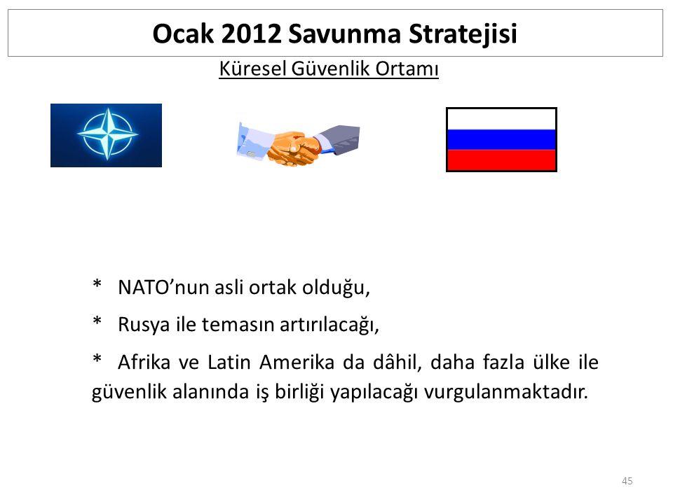 *NATO'nun asli ortak olduğu, *Rusya ile temasın artırılacağı, *Afrika ve Latin Amerika da dâhil, daha fazla ülke ile güvenlik alanında iş birliği yapı