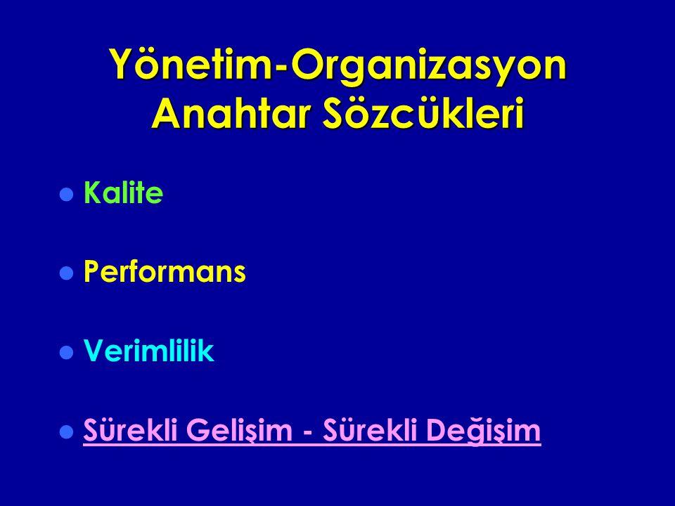 Yönetim-Organizasyon Anahtar Sözcükleri Kalite Performans Verimlilik Sürekli Gelişim - Sürekli Değişim