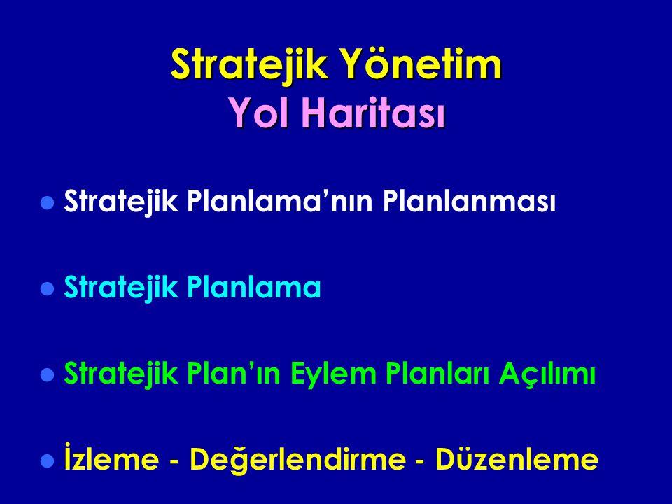 Stratejik Yönetim Yol Haritası Stratejik Planlama'nın Planlanması Stratejik Planlama Stratejik Plan'ın Eylem Planları Açılımı İzleme - Değerlendirme - Düzenleme