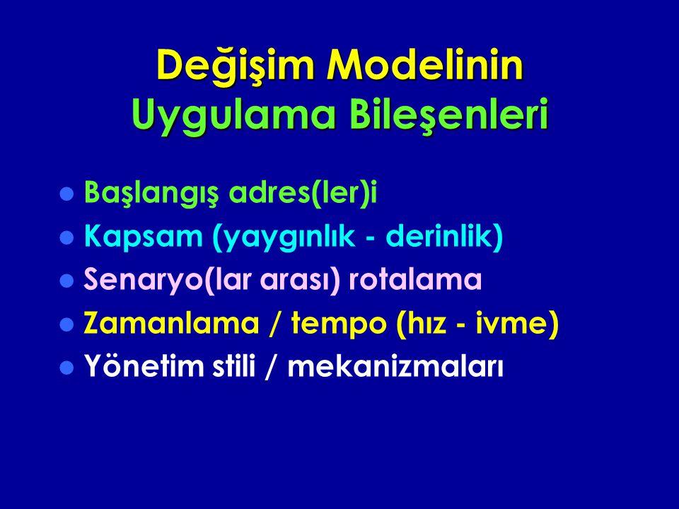Değişim Modelinin Uygulama Bileşenleri Başlangış adres(ler)i Kapsam (yaygınlık - derinlik) Senaryo(lar arası) rotalama Zamanlama / tempo (hız - ivme) Yönetim stili / mekanizmaları