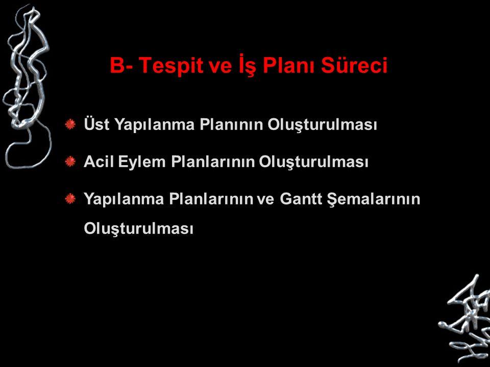 B- Tespit ve İş Planı Süreci Üst Yapılanma Planının Oluşturulması Acil Eylem Planlarının Oluşturulması Yapılanma Planlarının ve Gantt Şemalarının Oluş