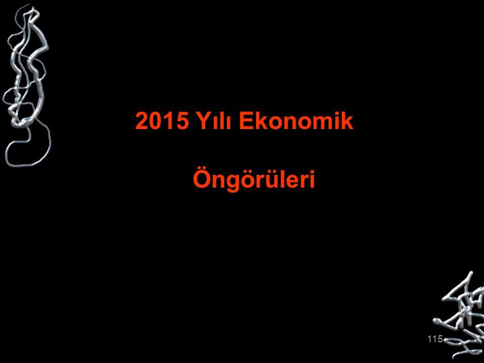115 2015 Yılı Ekonomik Öngörüleri