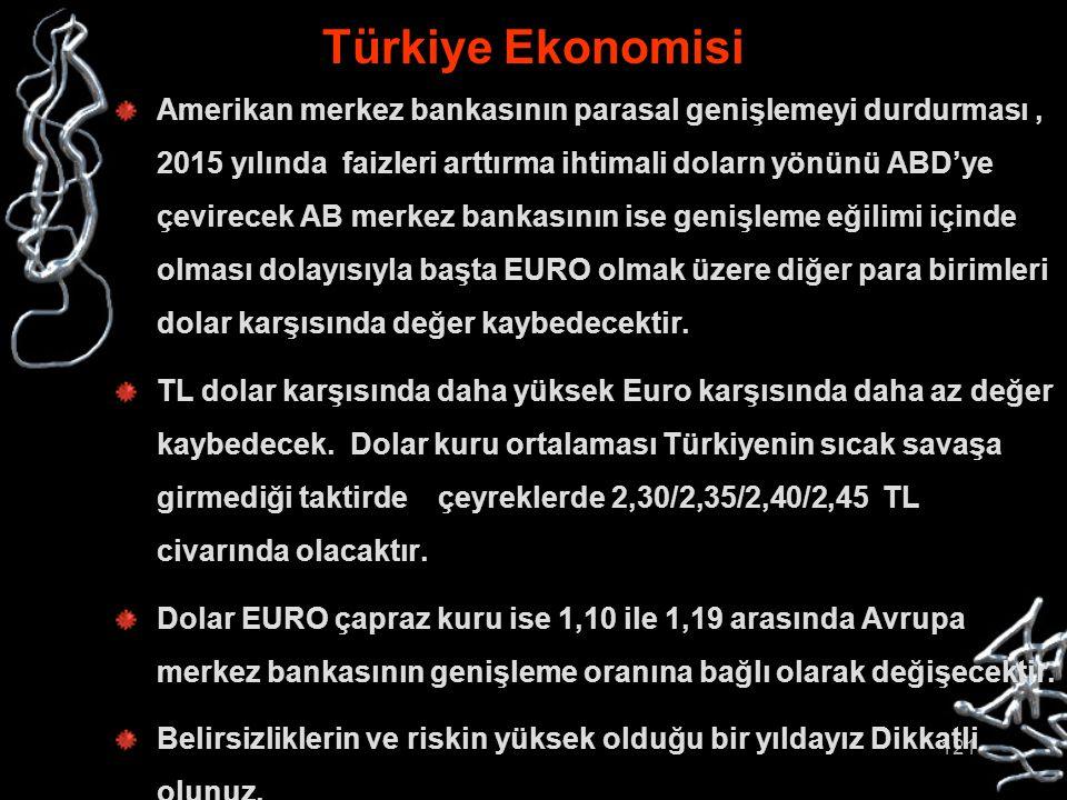 121 Türkiye Ekonomisi Amerikan merkez bankasının parasal genişlemeyi durdurması, 2015 yılında faizleri arttırma ihtimali dolarn yönünü ABD'ye çevirece