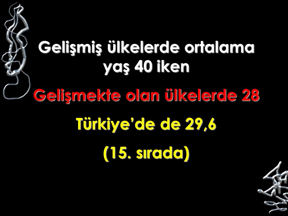 Gelişmiş ülkelerde ortalama yaş 40 iken Gelişmekte olan ülkelerde 28 Türkiye'de de 29,6 (15. sırada)