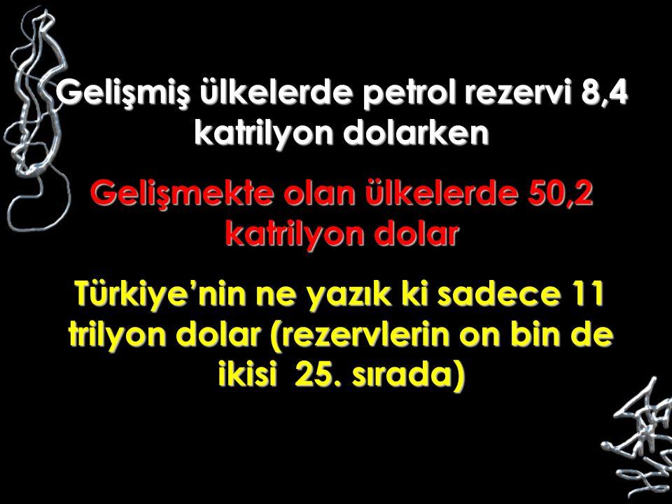 Gelişmiş ülkelerde petrol rezervi 8,4 katrilyon dolarken Gelişmekte olan ülkelerde 50,2 katrilyon dolar Türkiye'nin ne yazık ki sadece 11 trilyon dola