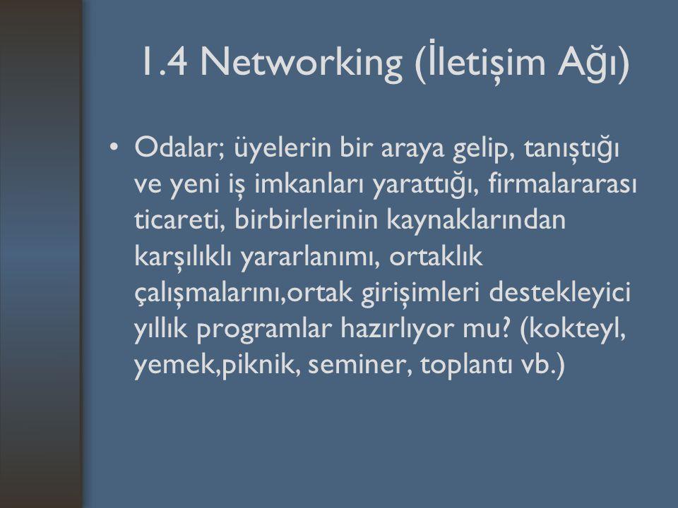 1.4 Networking ( İ letişim A ğ ı) Odalar; üyelerin bir araya gelip, tanıştı ğ ı ve yeni iş imkanları yarattı ğ ı, firmalararası ticareti, birbirlerinin kaynaklarından karşılıklı yararlanımı, ortaklık çalışmalarını,ortak girişimleri destekleyici yıllık programlar hazırlıyor mu.