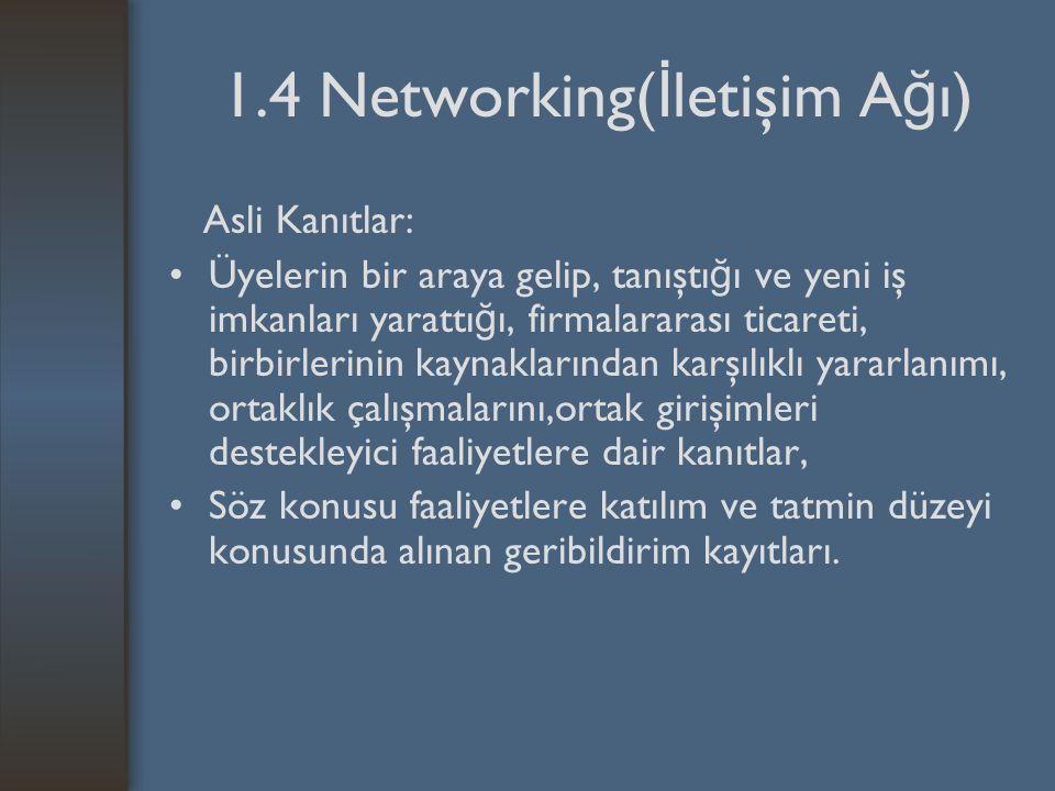 1.4 Networking( İ letişim A ğ ı) Asli Kanıtlar: Üyelerin bir araya gelip, tanıştı ğ ı ve yeni iş imkanları yarattı ğ ı, firmalararası ticareti, birbirlerinin kaynaklarından karşılıklı yararlanımı, ortaklık çalışmalarını,ortak girişimleri destekleyici faaliyetlere dair kanıtlar, Söz konusu faaliyetlere katılım ve tatmin düzeyi konusunda alınan geribildirim kayıtları.
