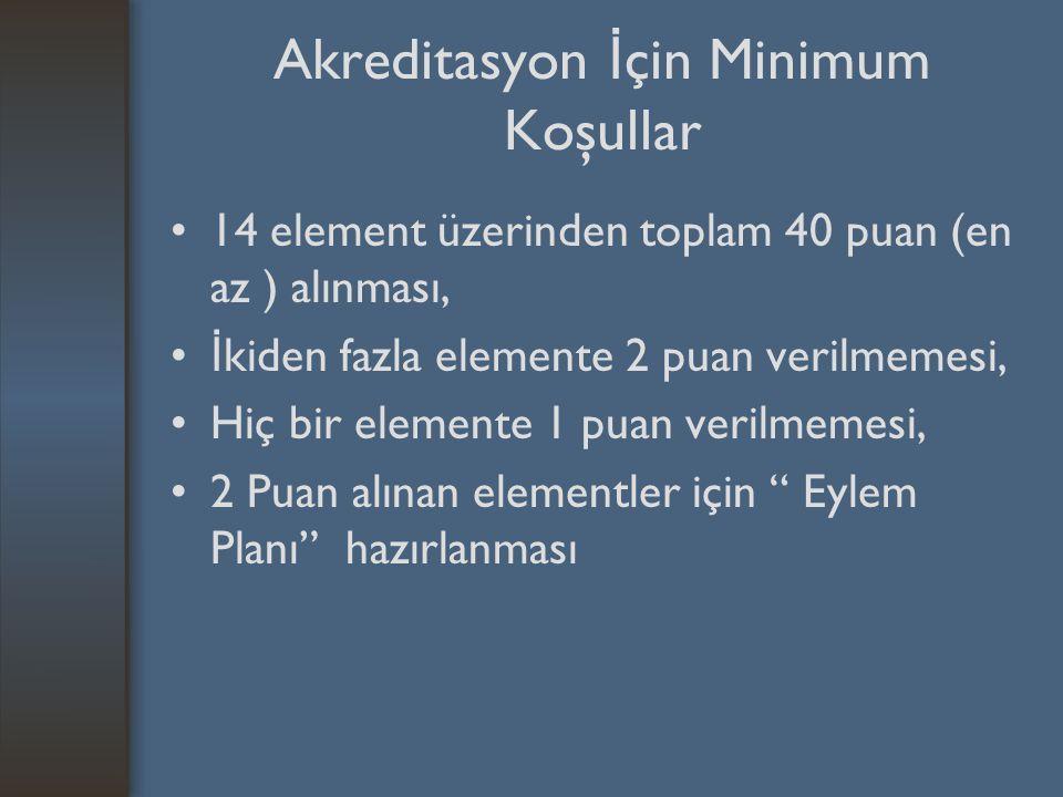 Akreditasyon İ çin Minimum Koşullar 14 element üzerinden toplam 40 puan (en az ) alınması, İ kiden fazla elemente 2 puan verilmemesi, Hiç bir elemente 1 puan verilmemesi, 2 Puan alınan elementler için Eylem Planı hazırlanması