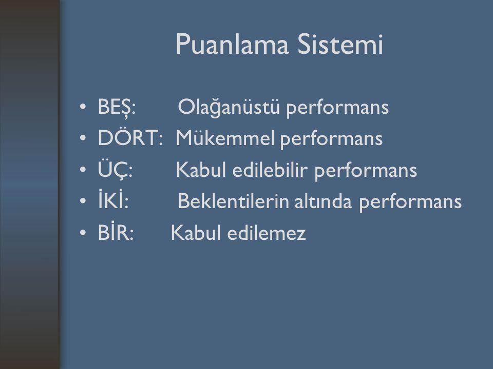 Puanlama Sistemi BEŞ: Ola ğ anüstü performans DÖRT: Mükemmel performans ÜÇ: Kabul edilebilir performans İ K İ : Beklentilerin altında performans B İ R: Kabul edilemez