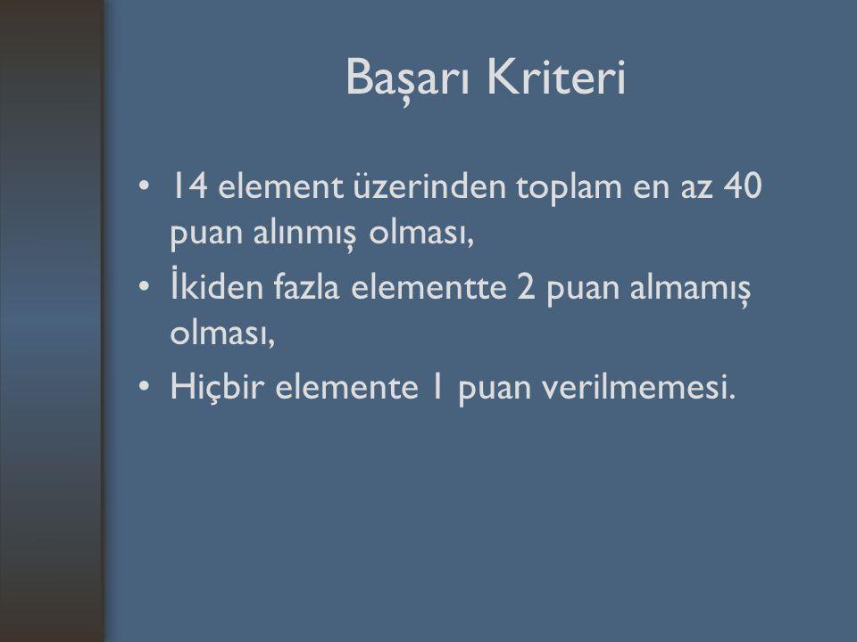 Başarı Kriteri 14 element üzerinden toplam en az 40 puan alınmış olması, İ kiden fazla elementte 2 puan almamış olması, Hiçbir elemente 1 puan verilmemesi.