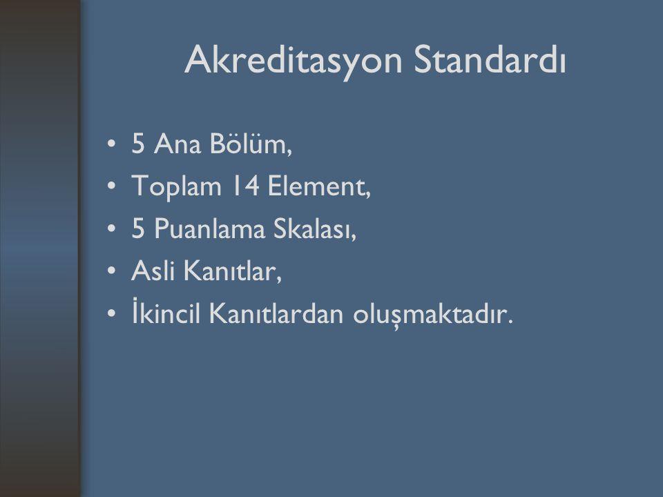 Akreditasyon Standardı 5 Ana Bölüm, Toplam 14 Element, 5 Puanlama Skalası, Asli Kanıtlar, İ kincil Kanıtlardan oluşmaktadır.