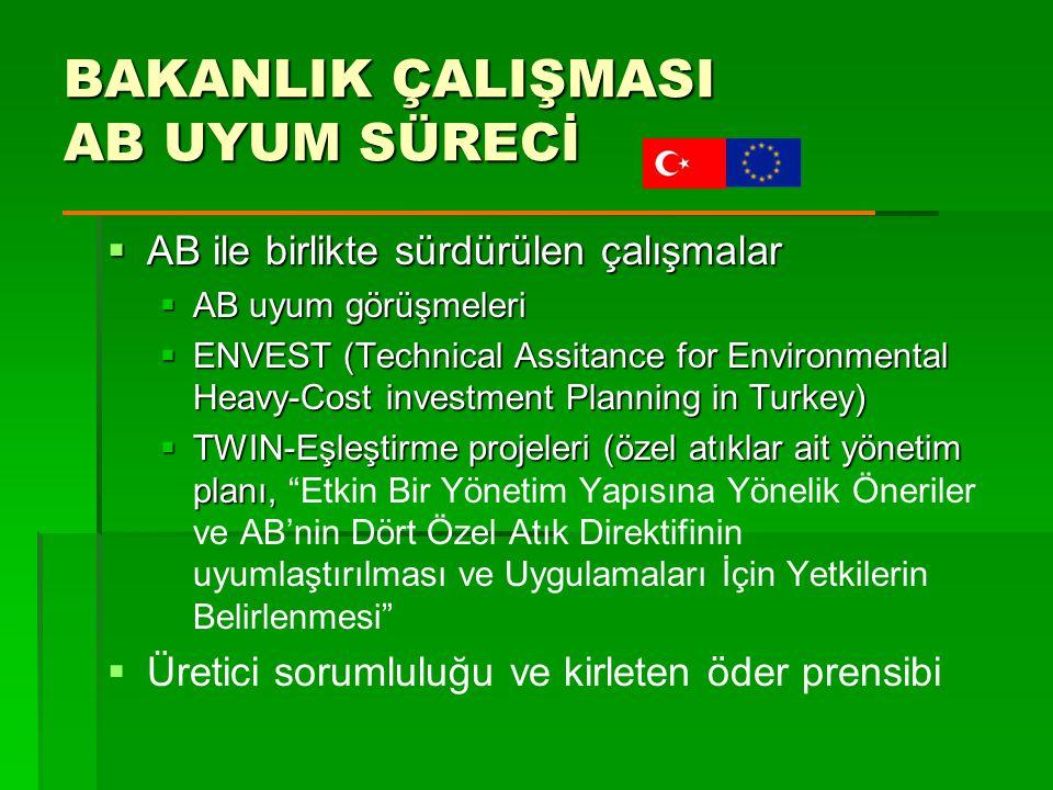 BAKANLIK ÇALIŞMASI AB UYUM SÜRECİ  AB ile birlikte sürdürülen çalışmalar  AB uyum görüşmeleri  ENVEST (Technical Assitance for Environmental Heavy-Cost investment Planning in Turkey)  TWIN-Eşleştirme projeleri (özel atıklar ait yönetim planı,  TWIN-Eşleştirme projeleri (özel atıklar ait yönetim planı, Etkin Bir Yönetim Yapısına Yönelik Öneriler ve AB'nin Dört Özel Atık Direktifinin uyumlaştırılması ve Uygulamaları İçin Yetkilerin Belirlenmesi   Üretici sorumluluğu ve kirleten öder prensibi