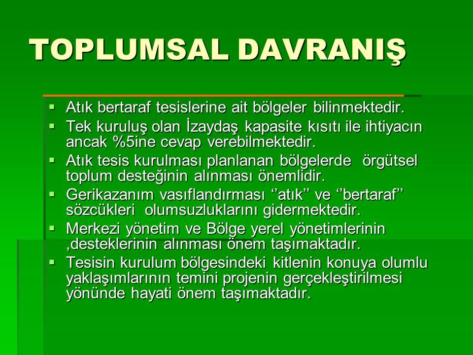 TOPLUMSAL DAVRANIŞ  Atık bertaraf tesislerine ait bölgeler bilinmektedir.