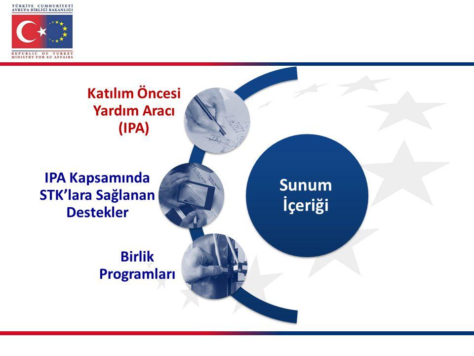 Avrupa Birliği'nden Sağlanan Yardımlar I.Mali Protokoller Dönemi (1963-1980) II.MEDA Programı (1996-2001) III.Katılım Öncesi Mali Yardım (2002-2006): Aday Ülke IV.IPA (2007-2013) : Aday Ülke V.IPA-II (2014-2020) : Aday Ülke Adaylık Dönemi ile sadece programların adı değişmedi: Yardımın miktarı, öncelikleri, kurallar ve uygulama mekanizmaları da değişti…