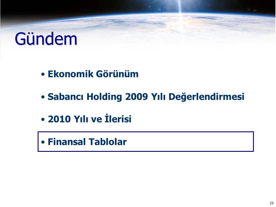 29 Gündem Ekonomik Görünüm Sabancı Holding 2009 Yılı Değerlendirmesi 2010 Yılı ve İlerisi Finansal Tablolar