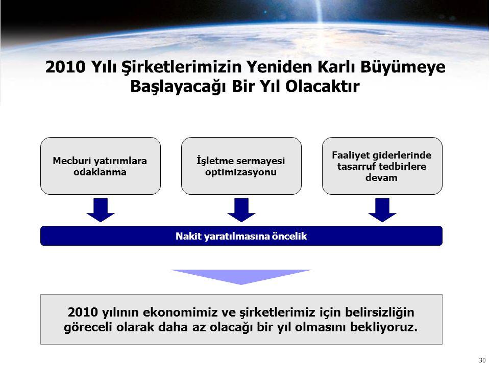 2010 Yılı Şirketlerimizin Yeniden Karlı Büyümeye Başlayacağı Bir Yıl Olacaktır 30 2010 yılının ekonomimiz ve şirketlerimiz için belirsizliğin göreceli olarak daha az olacağı bir yıl olmasını bekliyoruz.