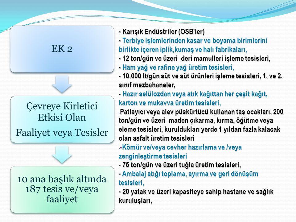 EK 2 Çevreye Kirletici Etkisi Olan Faaliyet veya Tesisler 10 ana başlık altında 187 tesis ve/veya faaliyet - Karışık Endüstriler (OSB'ler)  - Terbiye