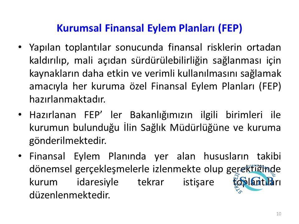 Kurumsal Finansal Eylem Planları (FEP) Yapılan toplantılar sonucunda finansal risklerin ortadan kaldırılıp, mali açıdan sürdürülebilirliğin sağlanması için kaynakların daha etkin ve verimli kullanılmasını sağlamak amacıyla her kuruma özel Finansal Eylem Planları (FEP) hazırlanmaktadır.
