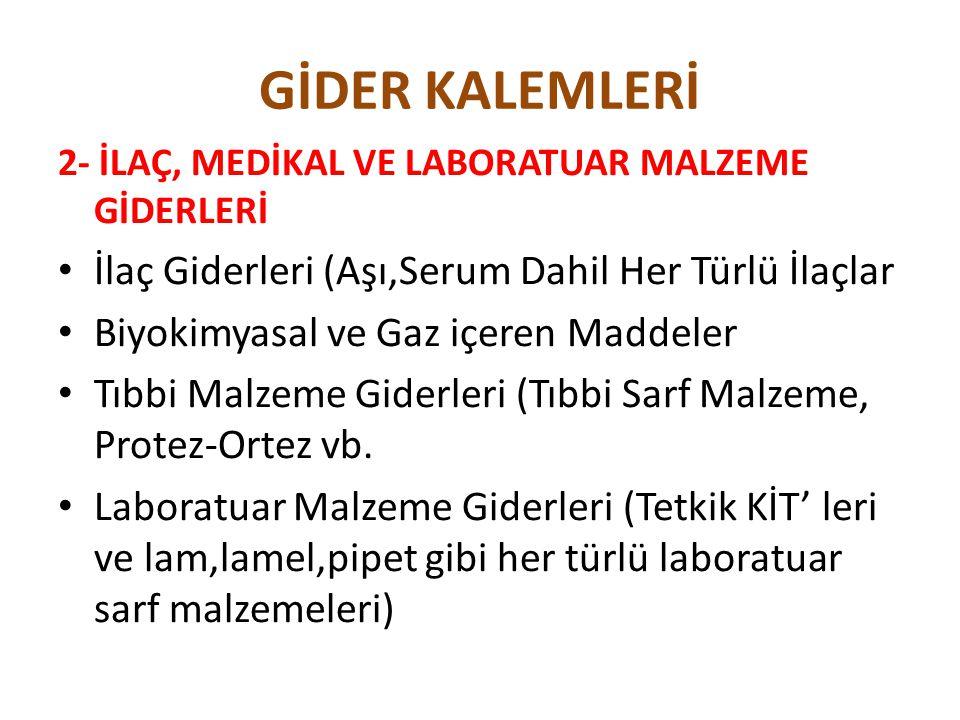 GİDER KALEMLERİ 2- İLAÇ, MEDİKAL VE LABORATUAR MALZEME GİDERLERİ İlaç Giderleri (Aşı,Serum Dahil Her Türlü İlaçlar Biyokimyasal ve Gaz içeren Maddeler Tıbbi Malzeme Giderleri (Tıbbi Sarf Malzeme, Protez-Ortez vb.