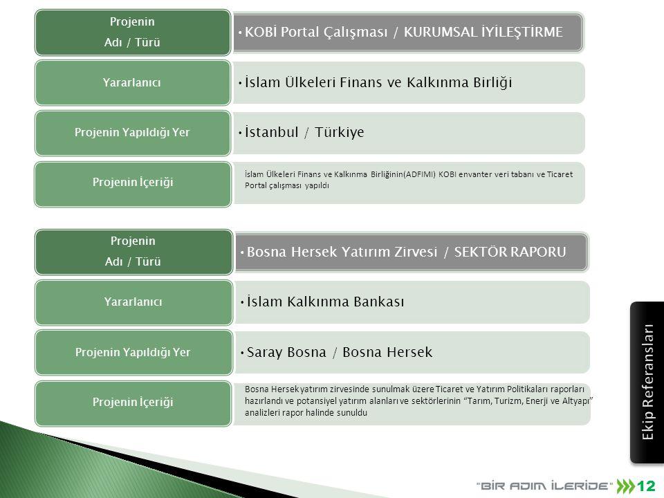 KOBİ Portal Çalışması / KURUMSAL İYİLEŞTİRME Projenin Adı / Türü İslam Ülkeleri Finans ve Kalkınma Birliği Yararlanıcı İstanbul / Türkiye Projenin Yap