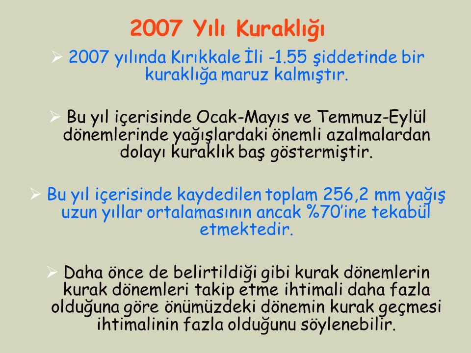  2007 yılında Kırıkkale İli -1.55 şiddetinde bir kuraklığa maruz kalmıştır.   Bu yıl içerisinde Ocak-Mayıs ve Temmuz-Eylül dönemlerinde yağışlard